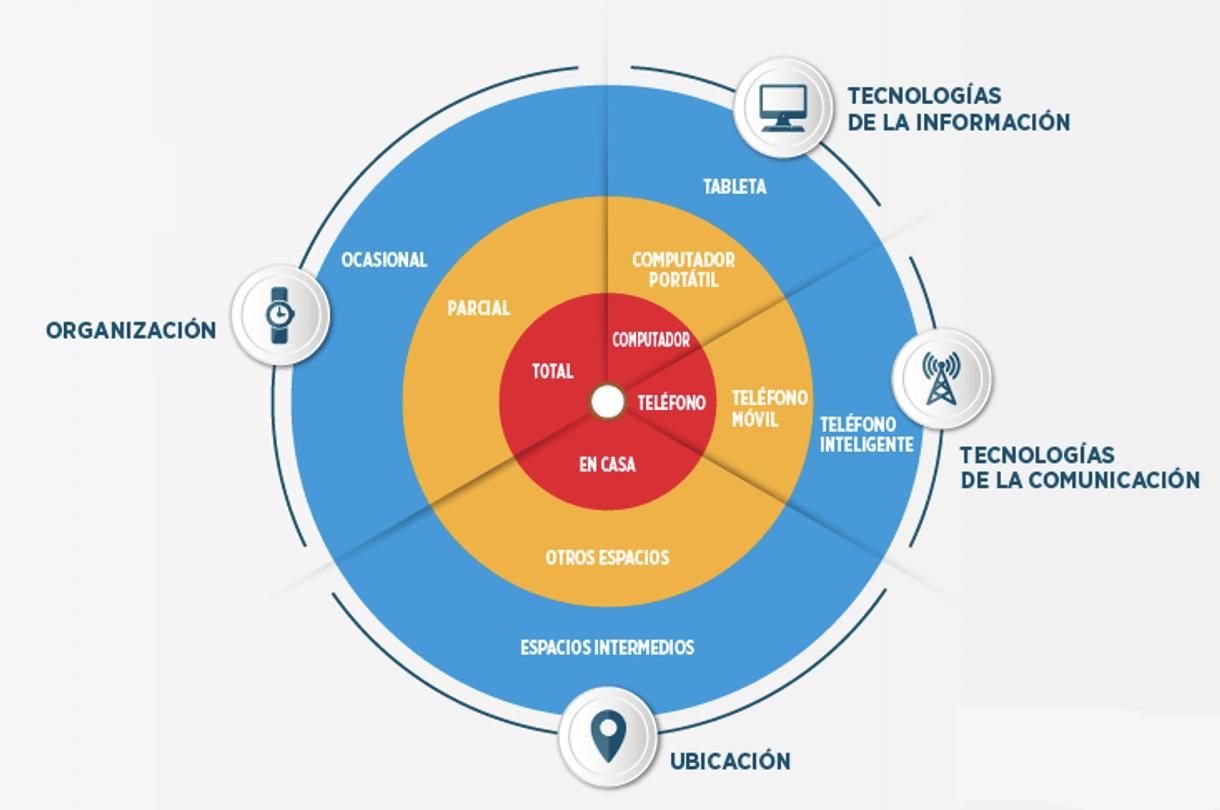 blog_evolucion_trabajo_en_casa.png